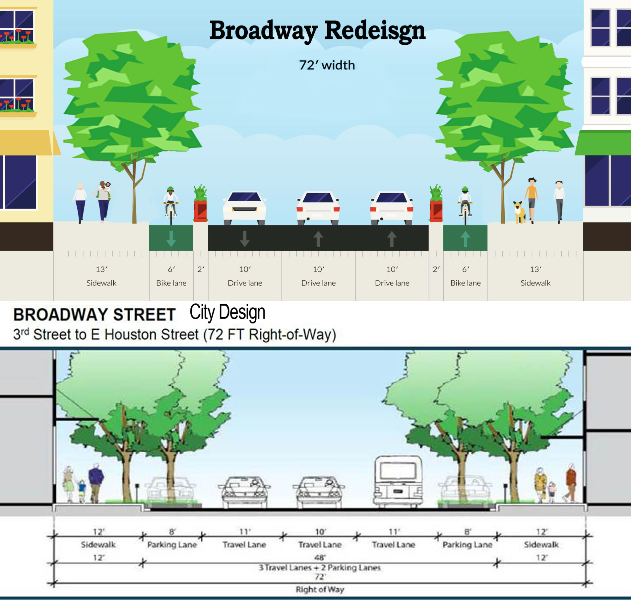 Request Protected Bike Lanes on Broadway ⋆ Bike San Antonio